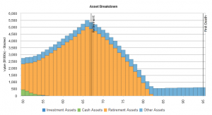 Asset Breakdown Chart